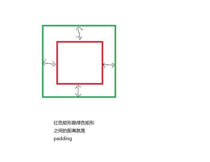 html_5